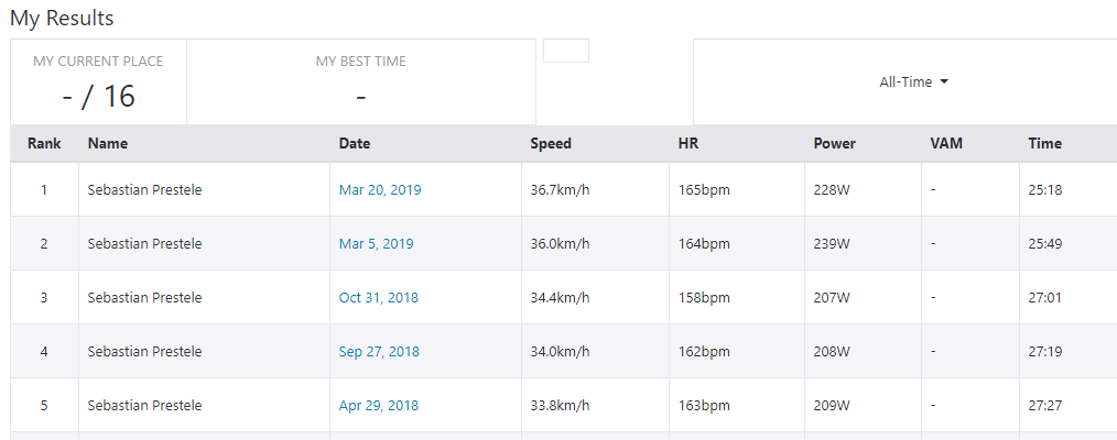 zeitfahren test langdistanz vorbereitung